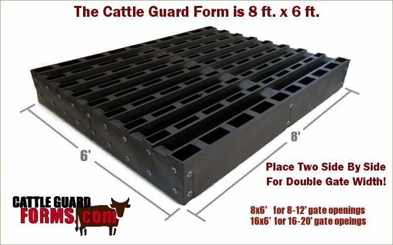 Place two side by side for Double Gate Width